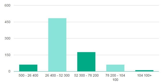 Налог на имущество пенсионерам в 2016 году краснодарский
